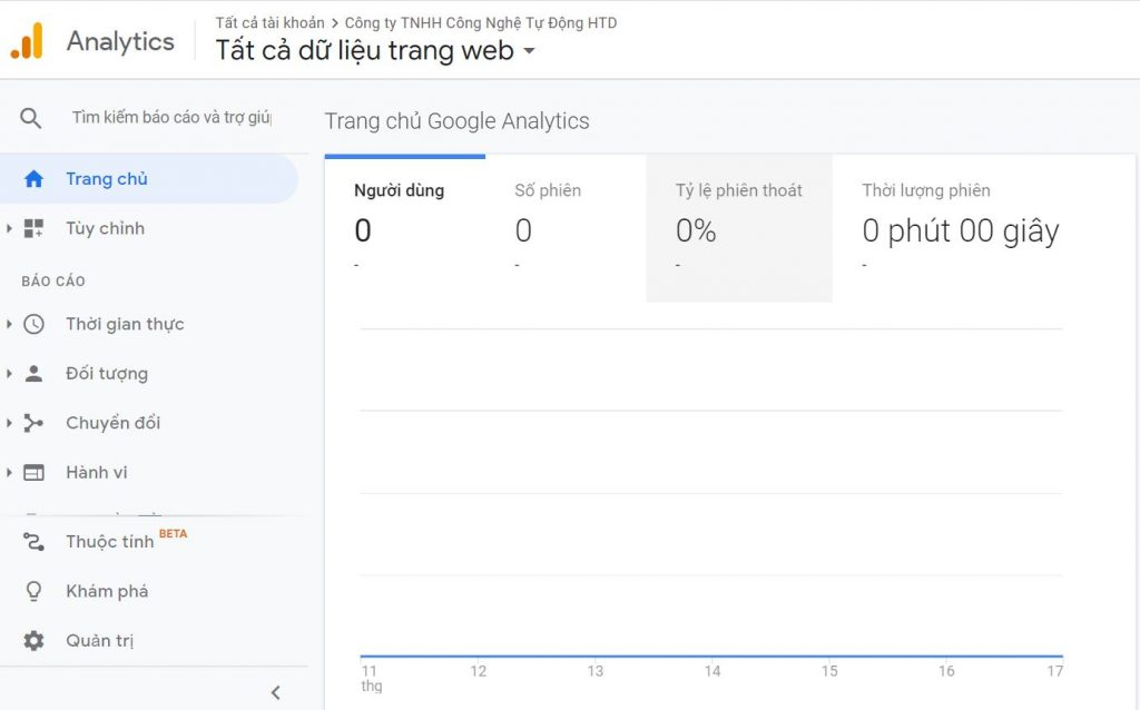 google analytics email marketing
