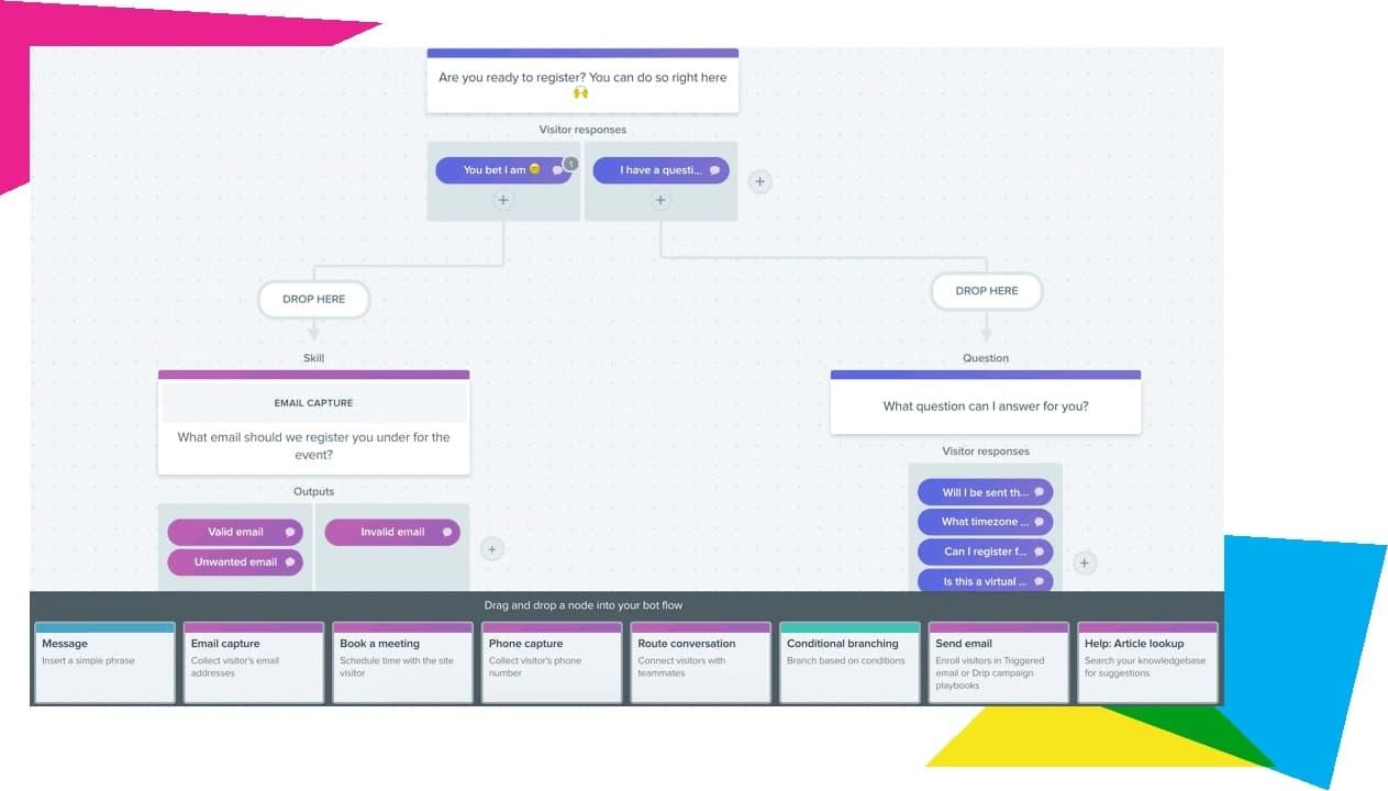phần mềm chatbot
