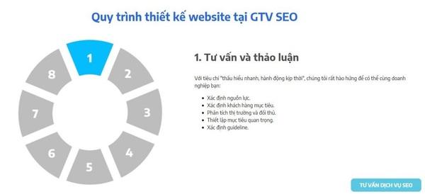 Các bước thiết kế website GTV SEO