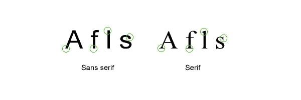 font chữ serif sansserif - cách viết content quảng cáo