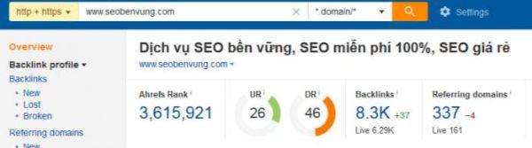Giải thích về chỉ số domain rating trên ahrefs.