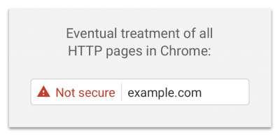 bảo mật https để seo google