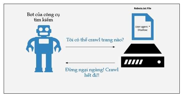 robotstxt là gì - tạo file robots txt cho website