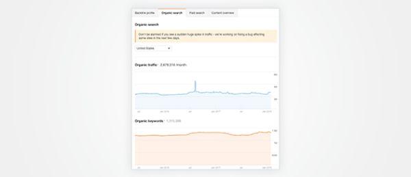Organic traffic ahrefs: Theo dõi chỉ số organic traffic trên ahrefs.