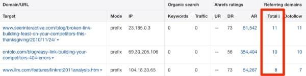 Phần mềm SEO Web LinkMiner