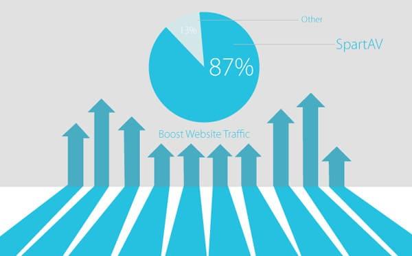 Tăng traffic website như thế nào