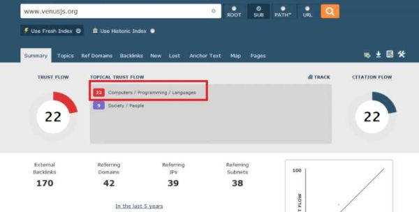 sát nhập topical trust flow, 301 redirect htaccess, redirect url htaccess, redirect url, 301 moved permanently