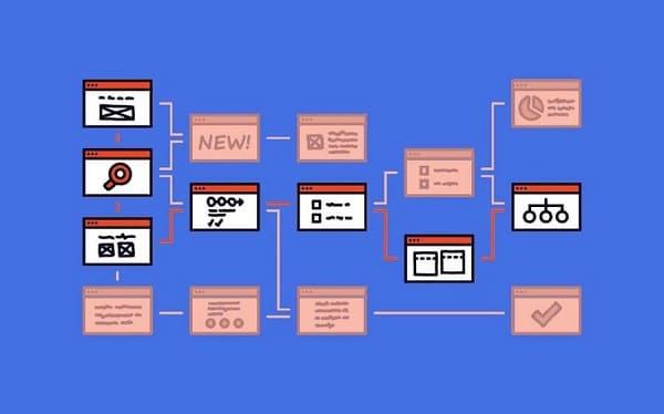 web navigation là gì