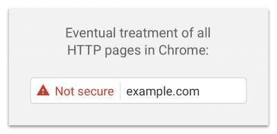 bảo mật https cho top website