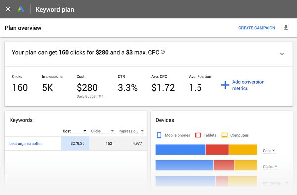 keyword planner plan overview, seo top google với keyword planner