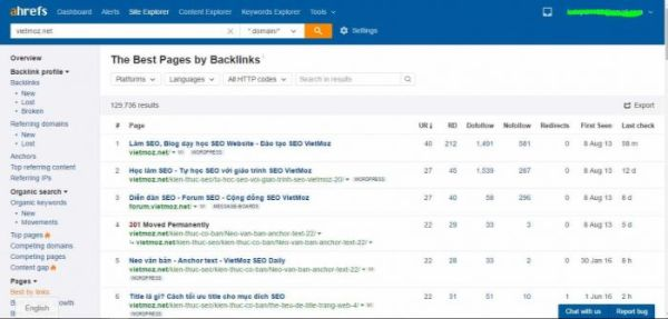 backlink checker ahrefs