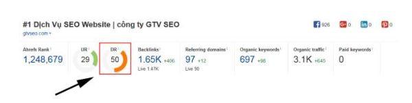 DR - domain rating