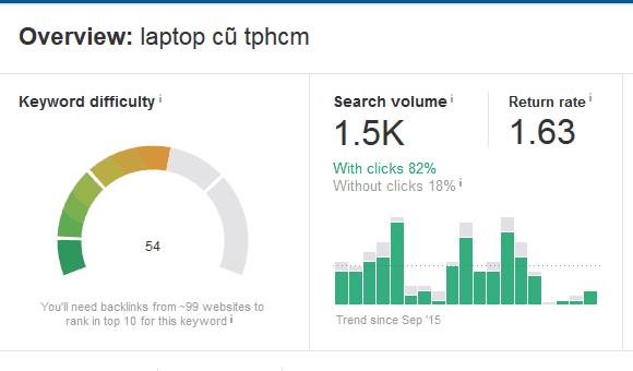 laptop_cu_tphcm