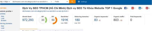 phân tích backlink