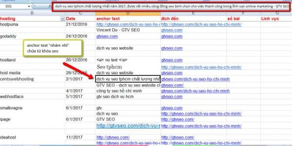case study anchor text gtv seo