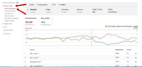 đặt mục tiêu seo trên google analytics