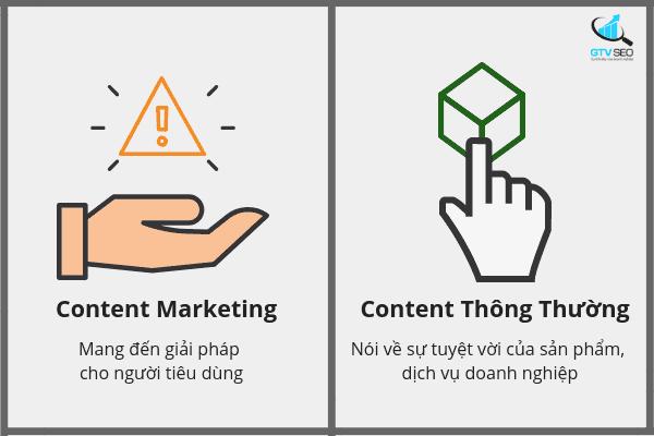 Tổng hợp tài liệu content marketing