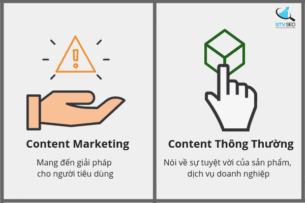 phân biệt content marketing