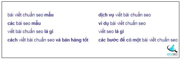 viết bài chuẩn seo là gì - hướng dẫn viết bài chuẩn seo