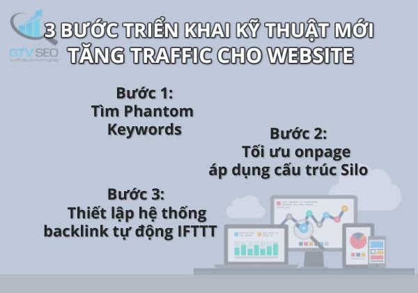 3 bước tăng trafic cho website, cách tăng traffic cho website