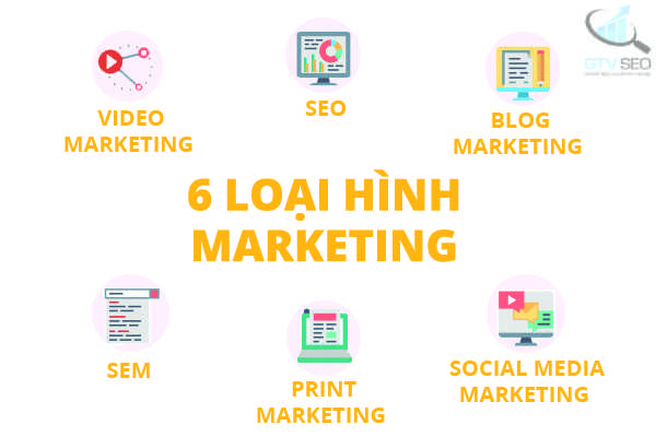 loại hình marketing