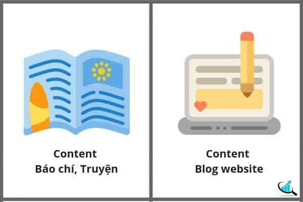 tối ưu viết content website