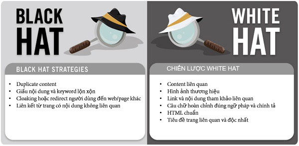 so sánh black hat và white hat, black hat và white hat, white hat và black hat