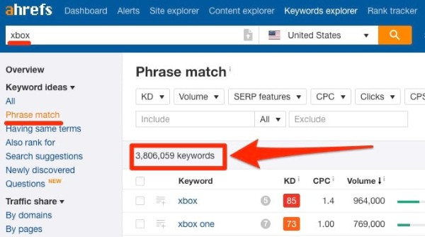 phrase match ahrefs keyword