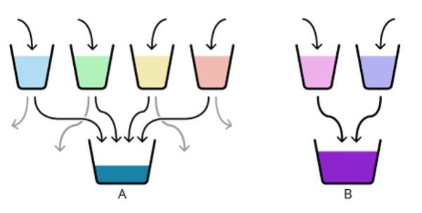 cách hoạt động của linkjuice