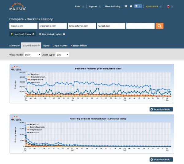 majestic backlink checker