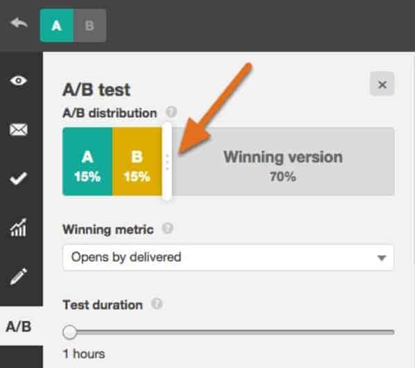 quy mô thực hiện thử nghiệm a/b testing