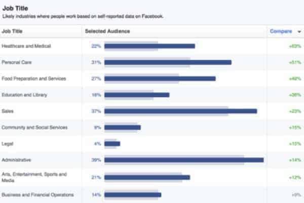 phân tích trang facebook