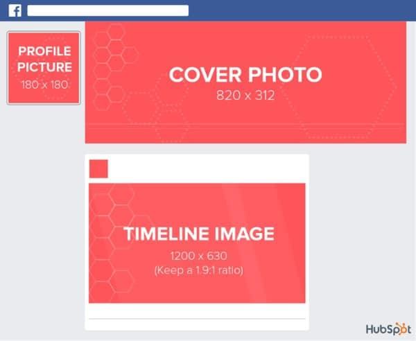 Kích thước hình ảnh - marketing facebook từ a đến z