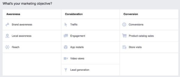 Mục tiêu quảng cáo của chiến dịch Facebook Marketing.
