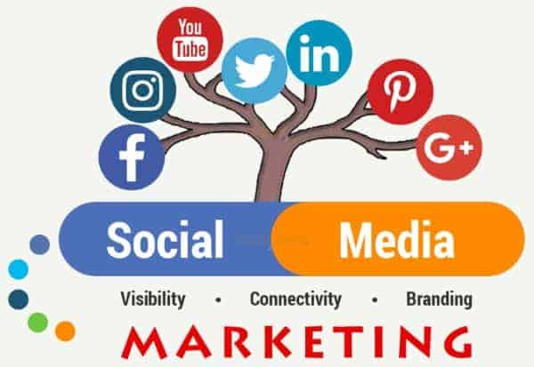làm social media marketing đa dạng