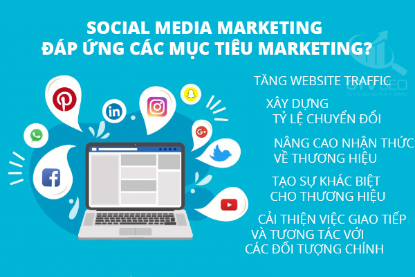 social marketing là gì - social marketing