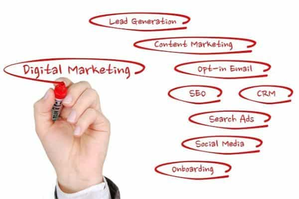 digital marketing là gì, digital marketing la gi, marketing digital là gì, học digital marketing