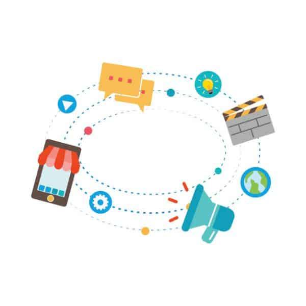 kênh marketing, kênh marketing online, kênh online
