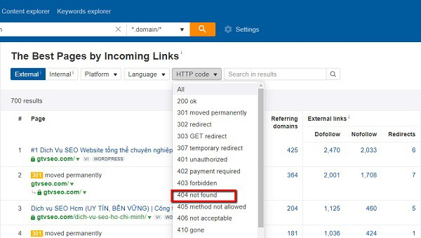 ahrefs pagerank
