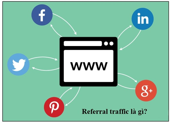 What is referral, increase referral traffic