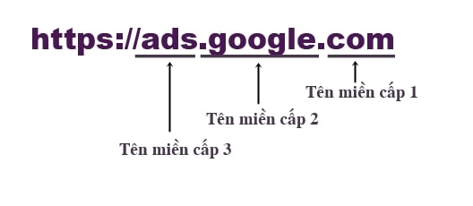 subdomain, sub domain, subdomain la gi