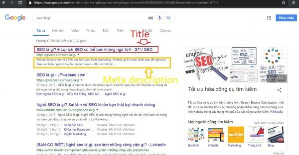 plugin seo wordpress tốt nhất, với tiltle Keyword trong Title, Description và Header tags
