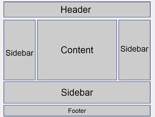 content sidebar