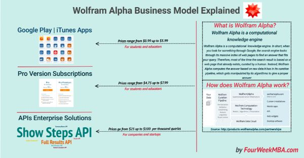 mô hình kinh doanh hiệu quả cho ngành giáo dục