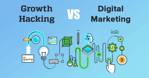 growth hacking và digital marketing, growth hacking marketing là gì, growth hacking