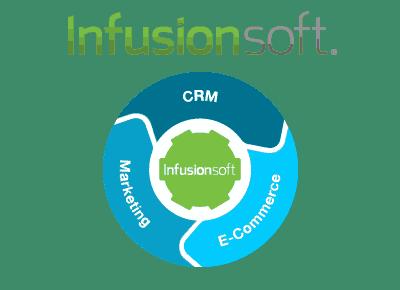 tính năng của infusionsoft, infusion là gì