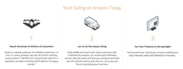 kinh doanh trên amazon, mô hình kinh doanh của amazon