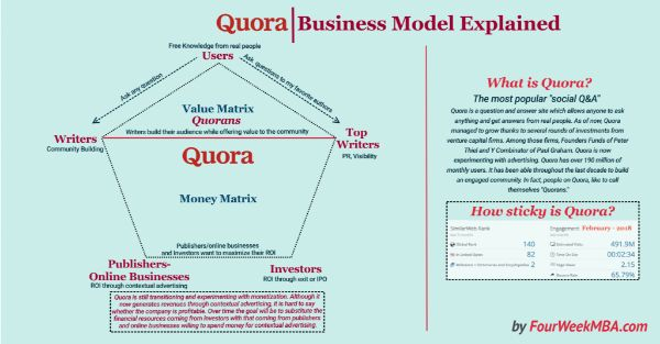 mô hình kinh doanh chưa có ở việt nam, những mô hình kinh doanh mới