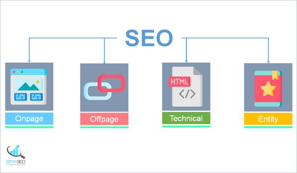 seo tu khoa, lam web, phân tích từ khóa, seo nhanh, seo website là gì, cách seo từ khóa