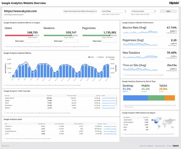 google analytics,  google analytics là gì, goôgle analytics
